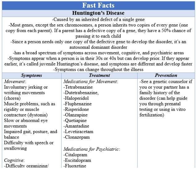 Fast Facts - Huntington's Disease