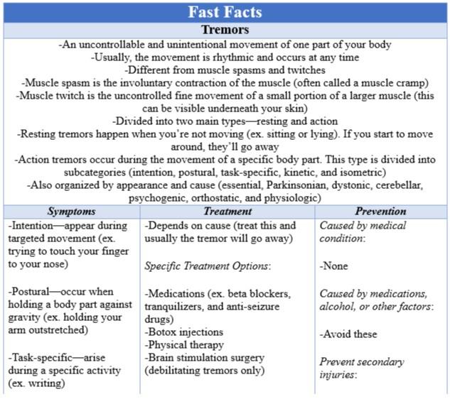 Fast Facts - Galactosemia
